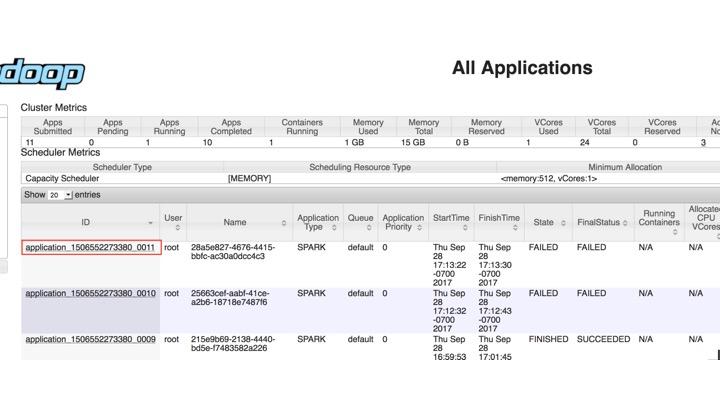 Docker Python Importerror No Module Named